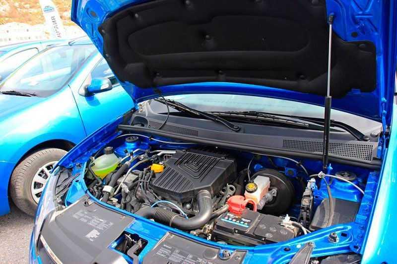 Технические характеристики Renault Logan 2007