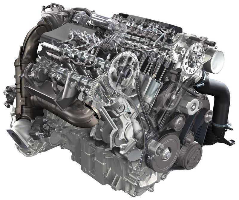 Рено Логан дизель - технические характеристики и отзывы владельцев