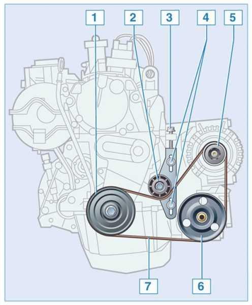 Замена ремня генератора Рено Логан своими руками что нужно знать